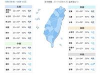豪雨特報持續 北部持續濕涼