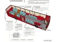 公車上哪個座位最安全? 微博瘋傳報告