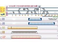 台北車站推「等車月台位置圖」 旅客不怕等錯位置