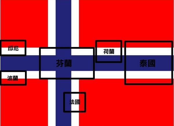 国旗制作步骤图片