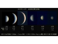 好天氣肉眼也能看見! 6月7日一起來找「太白金星」