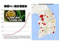MERS疫情20天擴散超快! 潘健志用一張圖讓你秒懂
