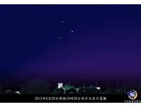 抬頭看「淘氣笑臉」 端午節傍晚有「雙星拱月」