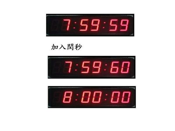 7月1日全球同步「閏秒」 網友笑...