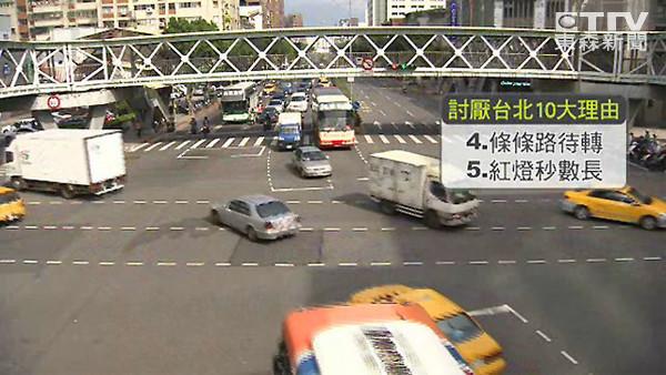 為什麼討厭台北?塞車、沒「丹丹漢堡」讓外地人崩潰