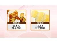 洋芋片全長一個樣 你知道是「馬鈴薯粉」做的嗎?