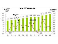 台灣真命苦!工時比日本多40小時 薪水低一倍有餘