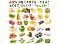 挑蔬果不要農藥殘留? 義美高總:這些當令蔬果才安全