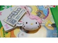 全球首款絨毛娃娃悠遊卡 Hello Kitty 絨毛悠遊卡來囉