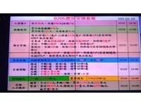 台南震災47死、548傷 搜救人力續投入