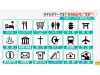 Mayi/日本地名表記及地圖符號革新