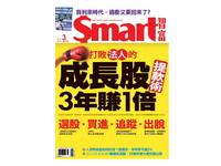 Smart智富/中國跌深就是利多 聚焦新經濟、互聯網