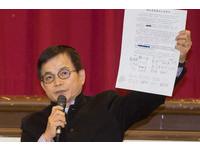 賴士葆批林文淵是「門神董事長」 要金管會調查台苯!