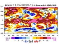 月均溫不同步?全球2月熱到破紀錄 台灣卻是歷年第2冷