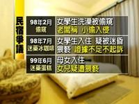 迷姦旅客 「小李ㄟ厝」老闆判12年定讞