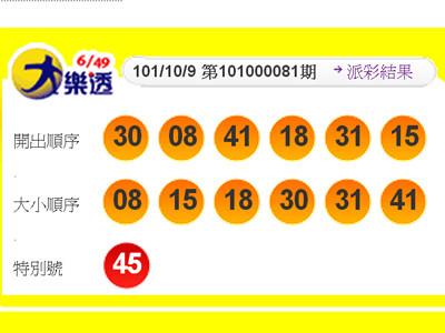 101081期大乐透开奖结果.(图/翻摄自台彩网页)-快讯 大乐透头奖