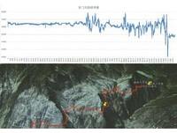 「陸版百慕達」黑竹溝會吃人 無人機發現60km地磁異常