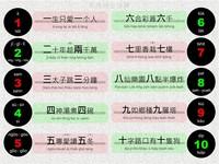 「十字路口有十隻狗」...你知道台語數字有2種念法嗎?