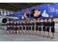 慶祝父親節 東方航空8月8日全航線最低7折