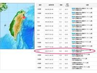 最大規模5.6「全台都在搖」 花宜12小時內15連震!