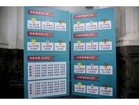 竹市節電全國第一 祭出總獎金308萬元