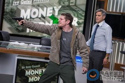 何瑞珠影評/跳熱舞報明牌的《金錢怪獸》