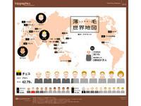 「禿頭世界地圖」好殘忍 台灣排名第18