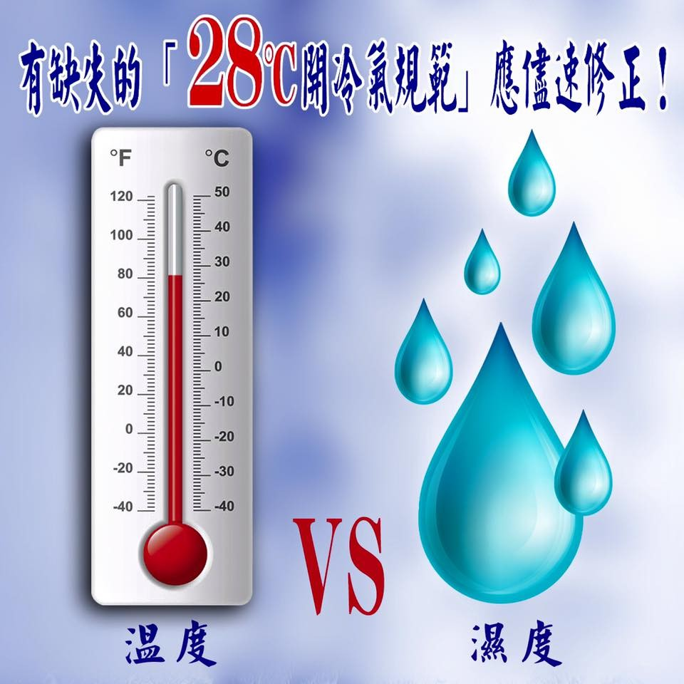 冷氣開28度錯的 高志明:相對濕度是舒適主要關鍵
