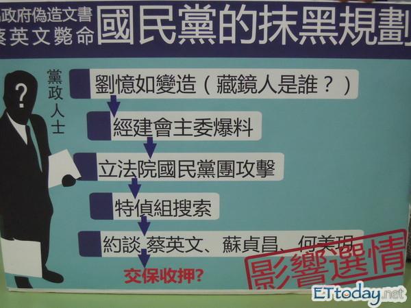 宇昌案-用選票幫國民黨埋葬台灣生技產業的未來