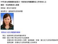 涉貪遭聲押 女檢察官陳玉珍曾辦尹清楓命案