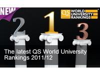 大學排名劍橋踩哈佛居首位 台灣6校入榜台大排87