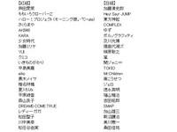 傑尼斯、AKB48、東方神起、少女時代 紅白好期待