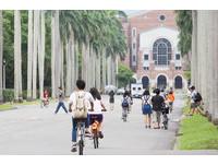 台北是亞洲第5大最佳求學城市 英國報告:首爾是第一
