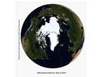 面積歷年第2小!北極海冰融掉「阿拉斯加+德州」面積