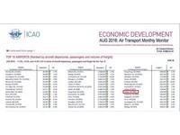 ICAO網頁出現「中國台北」 時力千字聲明:委屈不能求全