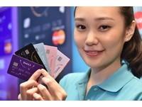 電商發行信用卡 用點數回饋刺激消費意願