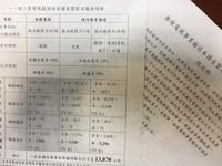 自製率能救台灣影視產業? 李立國:政府支持很重要