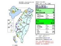 「護國神山護住東台灣」 西半部PM2.5紫爆、東部綠油油