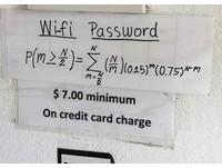 想破頭!餐廳用數學公式當WiFi密碼 5天過去仍無解