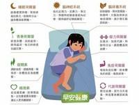7大青春荷爾蒙都在這時分泌!睡好覺就能排毒燃脂抗發炎