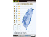 台灣真的「老了」 「最老縣市」不在外島在嘉義縣