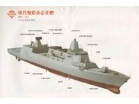 美媒:055艦將成亞洲最威猛軍艦 護衛001A型航母