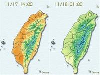 入秋最強冷空氣?北台灣下周一路降溫剩18度「陽光消失」