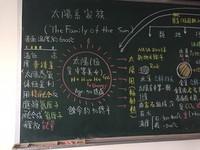 弘光科大驚見療癒板書 釣出超多學生:很喜歡上老師的課