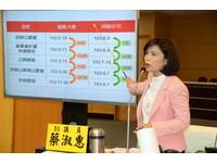 賴清德說她賄選 蔡淑惠:無的放矢