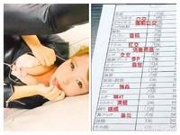 AV女優爆面試內幕 多P強暴「表格超重鹹」..填No能錄取?