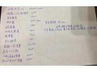老婆寫下全家「支出明細表」 他一看昏倒:年輕人怎麼活?