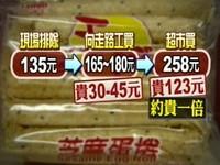 嘉義福義軒蛋捲原價135元 松青超市竟賣258元一包