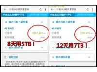 4G上網8天「狂用5137GB」 他讚中華吃到飽太棒...網友怒爆!
