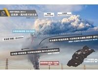 泰豐大火燒出有毒物質 汙染物隨風散:中壢平鎮「高污染」